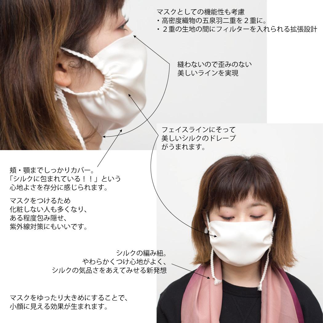 マスク 効果ない